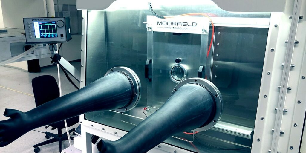 Glovebox integrated systems